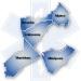 EMR: Initial Certification/Recertification